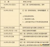 2016上海市高考报名时间安排表