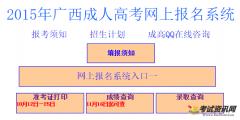 2015年广西成人高考录取结果查询时间: