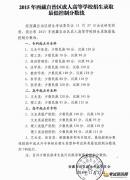 2015年西藏成人高考高起点专科分