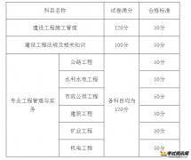 2017广西二级建造师成绩合格标准