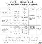 2019年12月广东省普通高中学业水平考试报名即将开始