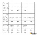 2020年1月福建普通高中学业水平合格性考试报名工作的通知