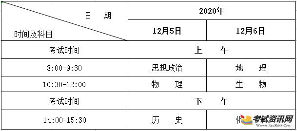 2020年黑龙江省普通高中学业水平考试(省级统考科目)时间12月5日-6日
