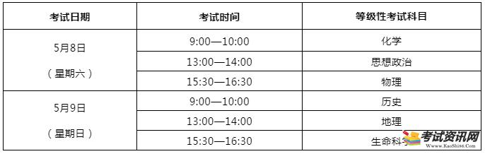 2021年上海松江普通高中学业水平等级性考试时间