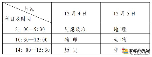 2021年黑龙江齐齐哈尔普通高中学业水平考试时间